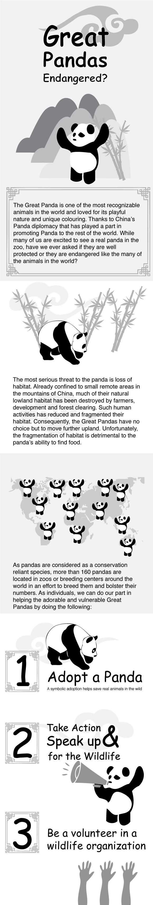 Great Pandas Endangered