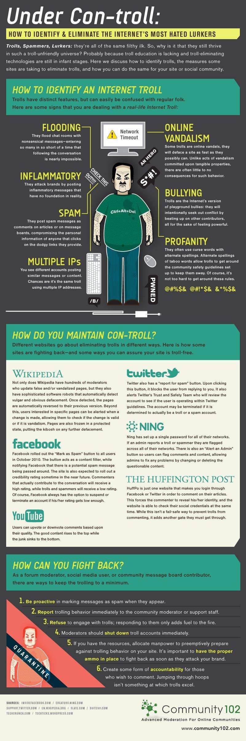 trolls_infographic